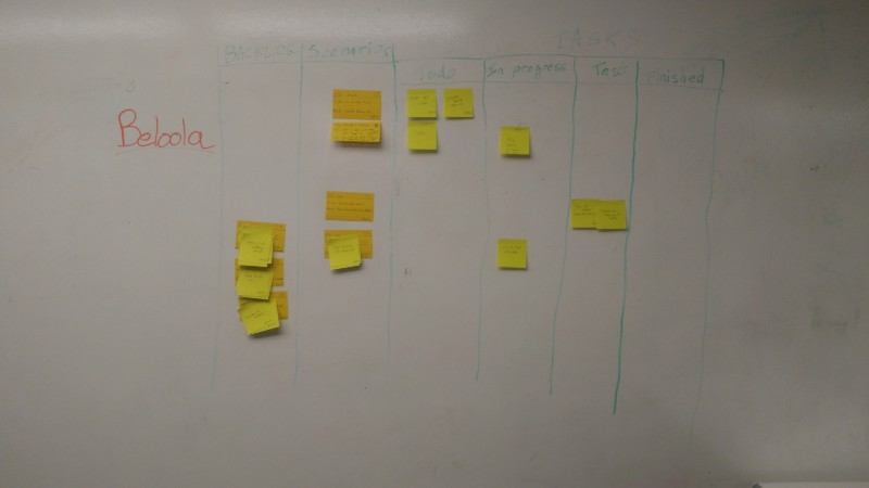 whiteboard_scrum_2